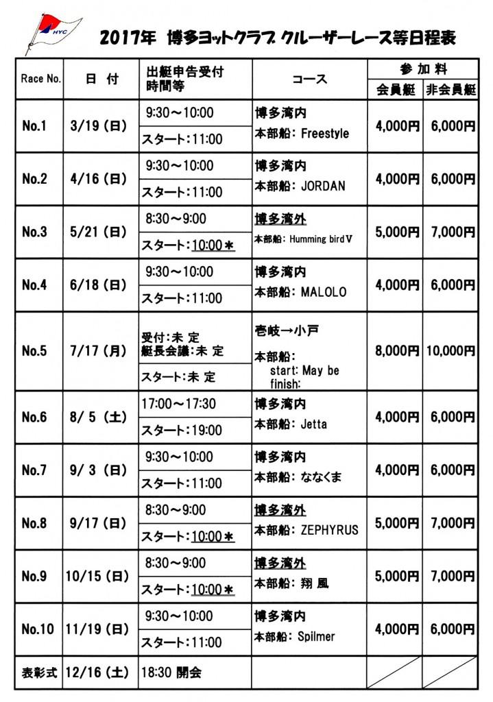 2017レース日程