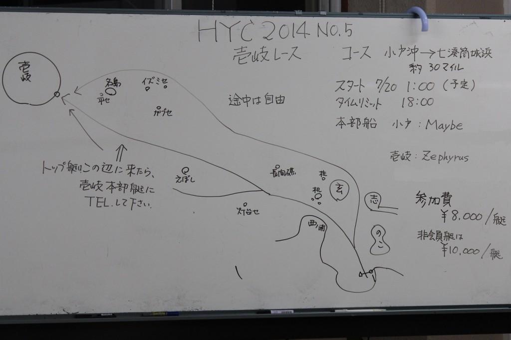 レースコース図