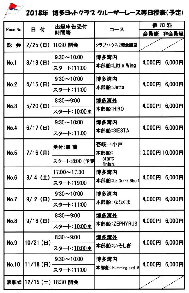2018レース日程